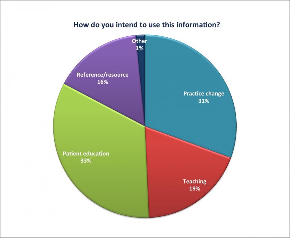 Info-use-2015
